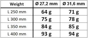 weight-darimo-seatpost-carbon