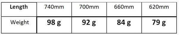 Darimo MTB Handlebar Weight